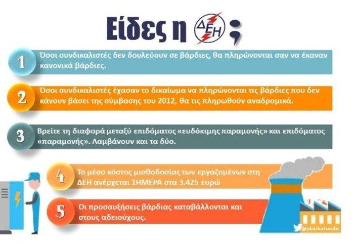 Πρόεδρος ΓΕΝΟΠ ΔΕΗ: Δεν παίρνουμε 3.425 ευρώ αλλά 3.045