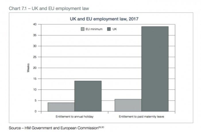 Αυτή είναι η «Λευκή Βίβλος» του Brexit: Τα 12 σημεία