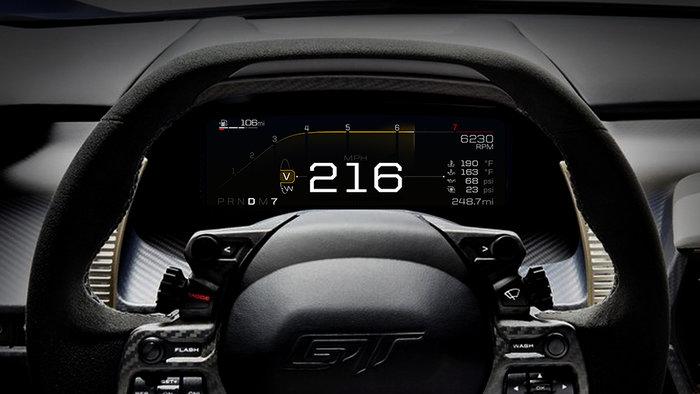 Ford GT: Αυτό είναι το ταχύτερο μοντέλο παραγωγής στην ιστορία της Ford
