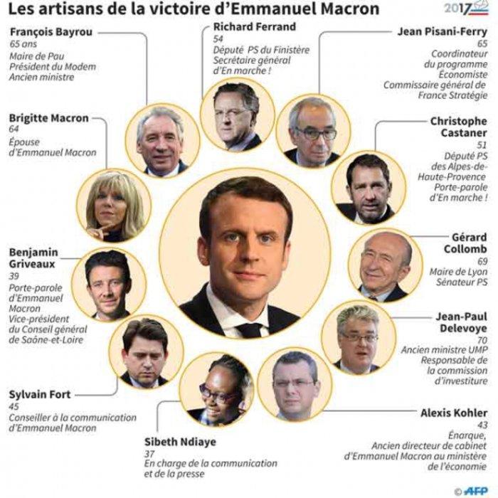 Το νέο κόμμα, το νέο υπουργικό και οι άνθρωποι του προέδρου - εικόνα 8