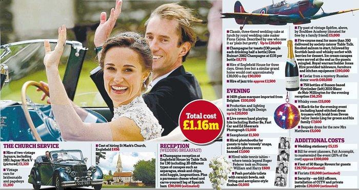 Το εξωφρενικό ποσό που κόστισε ο γάμος της Πίπα Μίντλετον και ποιος πλήρωσε - εικόνα 3