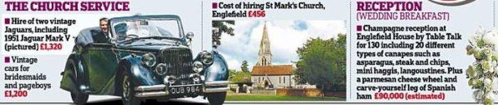 Το εξωφρενικό ποσό που κόστισε ο γάμος της Πίπα Μίντλετον και ποιος πλήρωσε - εικόνα 5