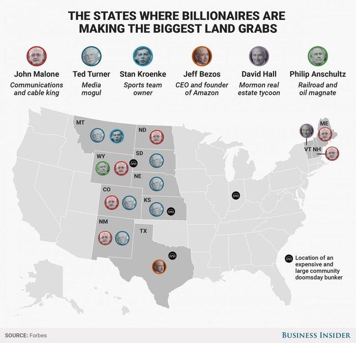 Που θα καταφύγουν οι δισεκατομμυριούχοι αν καταστραφεί ο κόσμος