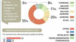 gkalop-prorata-den-peithontai-oi-polites-gia-to-success-story-gia-eurogroup