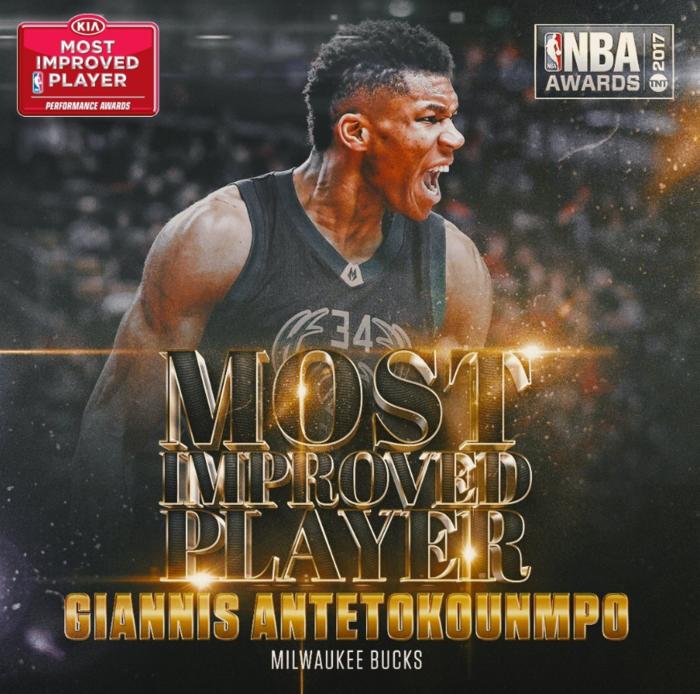 Νέα διάκριση: Πιο βελτιωμένος παίκτης του ΝΒΑ ο Γιάννης Αντετοκούνμπο