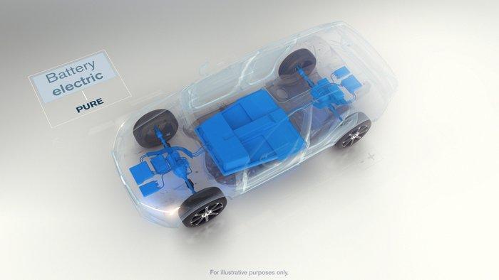 Από το 2019 όλα τα Volvo θα είναι ηλεκτρικά
