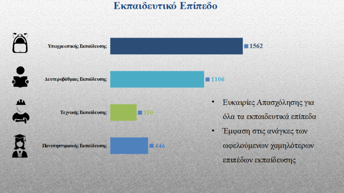 ILO: 43.000 άνεργοι εργάζονται σε 325 Δήμους μέσω προγραμμάτων - εικόνα 2