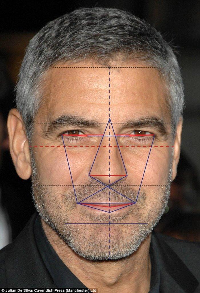 Η επιστήμη μίλησε: Ο Κλούνεϊ έχει το πιο αρρενωπό πρόσωπο στον κόσμο - εικόνα 2