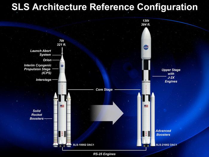 «Ωρίων»: Αυτό είναι το νέο υπερδιαστημόπλοιο της NASA - εικόνα 4