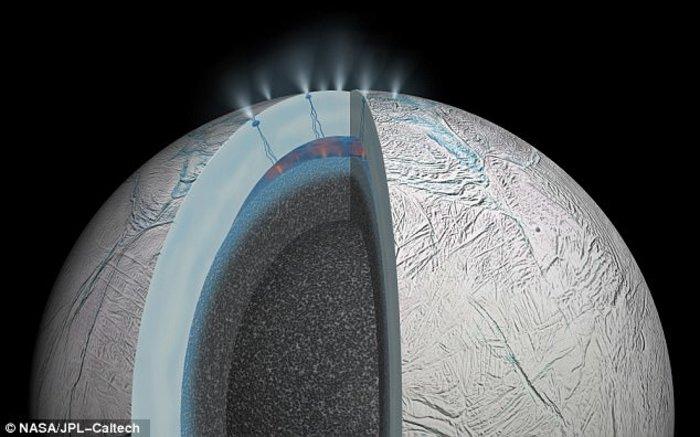 Ο Cassini σε μια τελευταία βουτιά στους δακτυλίους του Κρόνου