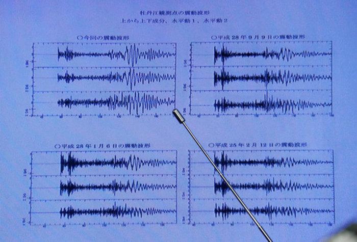 Τρόμος από τη Βόρεια Κορέα: Εκανε δοκιμή βόμβας υδρογόνου - εικόνα 10