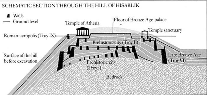 Τροία: Οι Τούρκοι αρχαιολόγοι στα αχνάρια του Ερρίκου Σλήμαν - εικόνα 2
