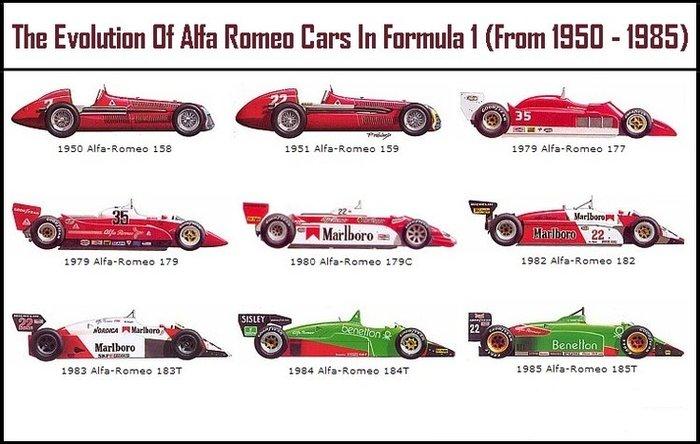Alfa Romeo Sauber από το 2018 στην F1!