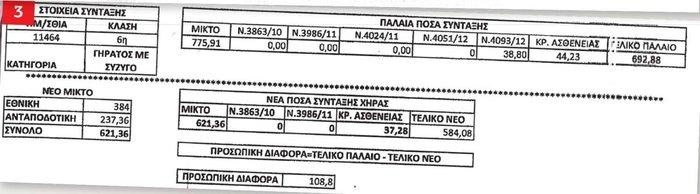 Τσεκούρι ακόμη και στις συντάξεις των 480 ευρώ - εικόνα 3