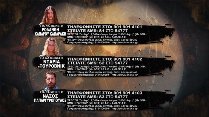 Survivor διαρροή: Ψηφοφορία θρίλερ - Αυτή η παίκτρια των Μαχητών αποχωρεί