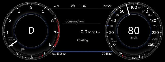 Μηδενική κατανάλωση όταν ο κινητήρας σβήνει ενετελώς εκμεταλλευόμενος μία κατηφορία ή μία μικρή κατωφέρεια όπου ο οδηγός δεν πατάει το γκάζι