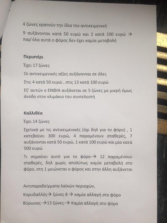 Τα παραδείγματα Παπανάτσιου στην κριτική για αύξηση του ΕΝΦΙΑ - εικόνα 2