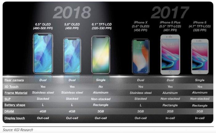 Τι περιμένουμε από την Apple τον Σεπτέμβριο