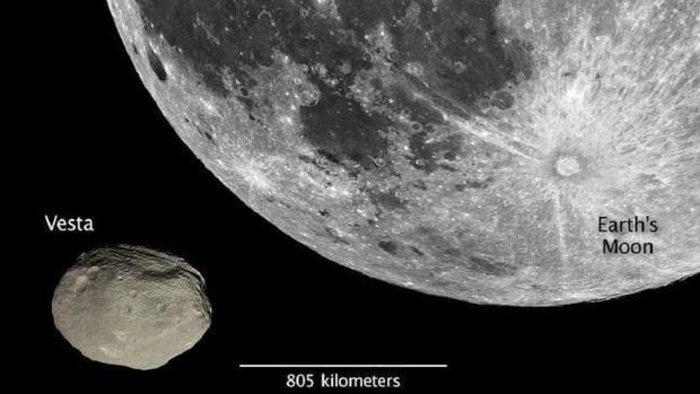 Σε απόσταση «αναπνοής» από τη Γη γιγάντιος αστεροειδής–Ορατός με γυμνό μάτι