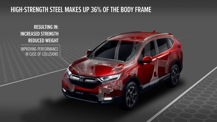 Η τεχνολογία πίσω από το νέο Honda C-RV που θα σε κάνει να το αγαπήσεις