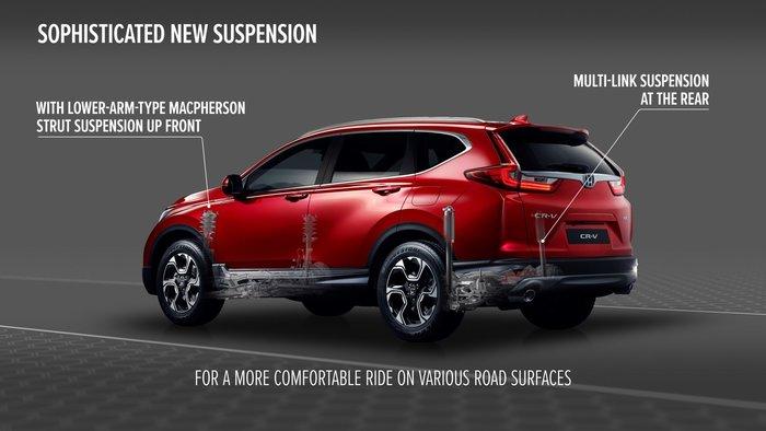 Η τεχνολογία πίσω από το νέο Honda C-RV που θα σε κάνει να το αγαπήσεις - εικόνα 2
