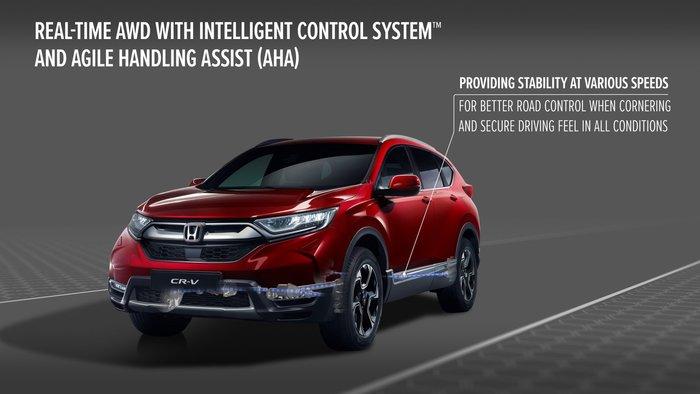 Η τεχνολογία πίσω από το νέο Honda C-RV που θα σε κάνει να το αγαπήσεις - εικόνα 3
