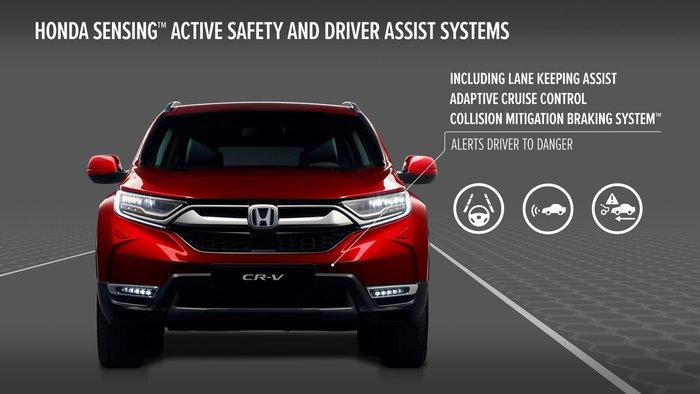 Η τεχνολογία πίσω από το νέο Honda C-RV που θα σε κάνει να το αγαπήσεις - εικόνα 4