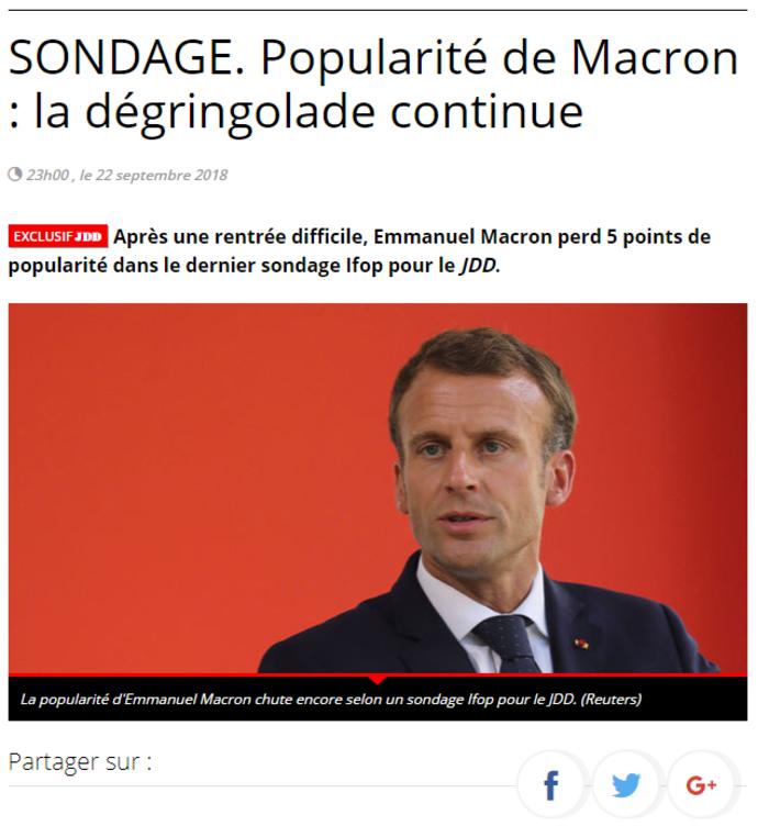 Γαλλία: Νέα πτώση της δημοτικότητας του Μακρόν
