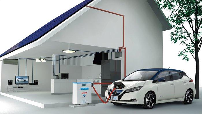 Πως το Nissan LEAF θα συμβάλλει στην ηλεκτροδότηση της Γερμανίας! - εικόνα 2