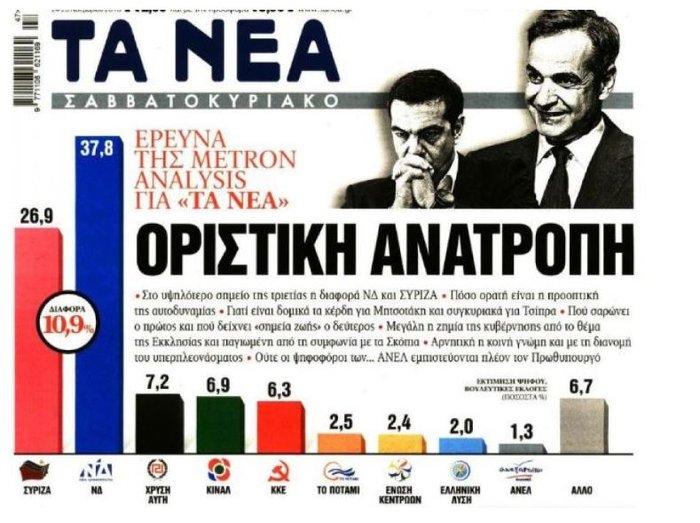 ΣΥΡΙΖΑ για δημοσκόπηση Νέων: Τους διαψεύδει έως και ο Φαναράς