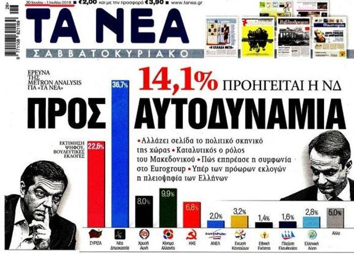 ΣΥΡΙΖΑ για δημοσκόπηση Νέων: Τους διαψεύδει έως και ο Φαναράς - εικόνα 2