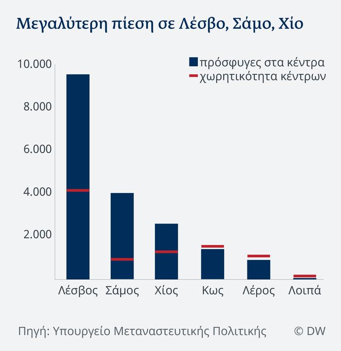 Ελληνικά hot spots: Το πρόβλημα σε αριθμούς