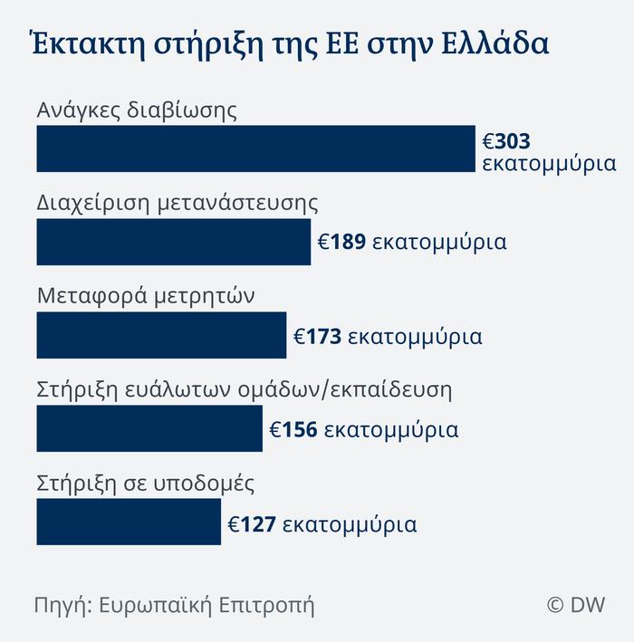 Ελληνικά hot spots: Το πρόβλημα σε αριθμούς - εικόνα 2