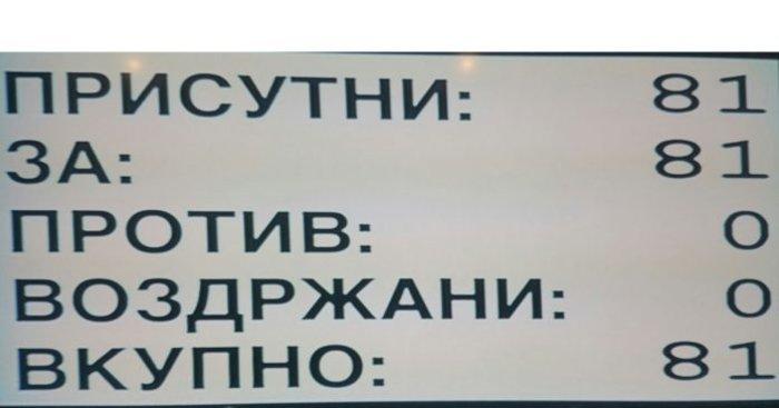 """ΠΓΔΜ: """"Πέρασε"""" η Συνταγματική Αναθεώρηση- Το μήνυμα Ζάεφ"""