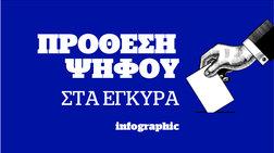 to-neo-gkalop-tis-alco-gia-to-open-se-ena-infographic