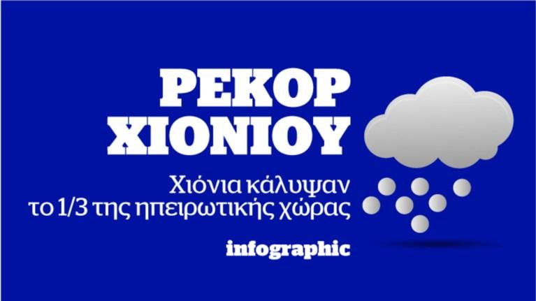 ta-xionia-tis-wkeanidas-se-ena-apokaluptiko-infographic
