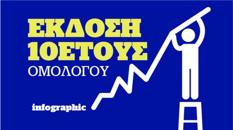 osa-prepei-na-kserete-gia-to-neo-10etes-se-ena-infographic