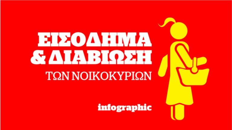 3-sta-10-noikokuria-zoun-me-etisio-eisodima-katw-apo-10000-
