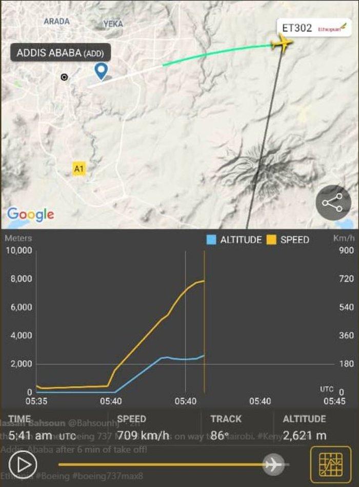Nεκροί και οι 157 επιβαίνοντες στην πτήση της Ethiopian Airlines