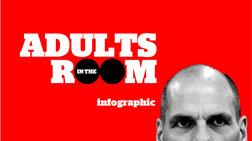 Οι ηθοποιοί που θα υποδυθούν έλληνες πολιτικούς στην ταινία του Γαβρά