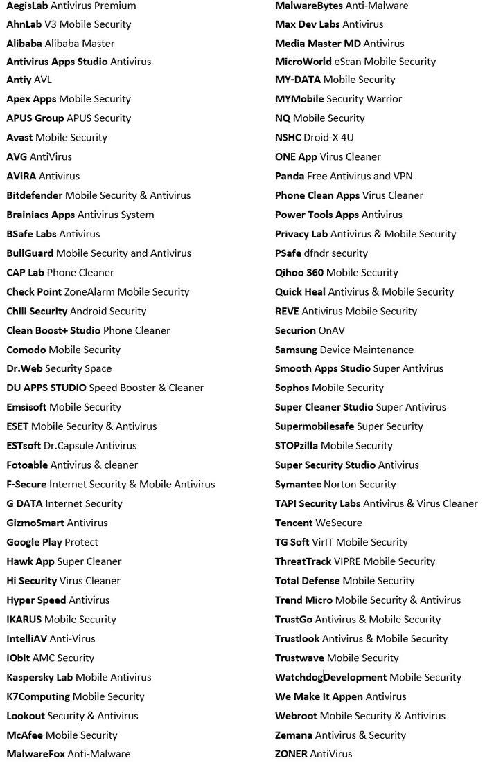 Μαϊμού ή και επικίνδυνα τα δύο τρίτα των antivirus apps στο GooglePlayStore