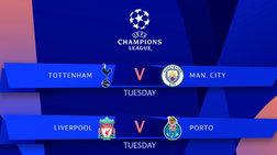 Επιστρέφει το Champions League