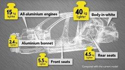 """Κατηγορία """"Φτερού"""": Το νέο Opel Corsa ζυγίζει κάτω από 1.000 κιλά"""