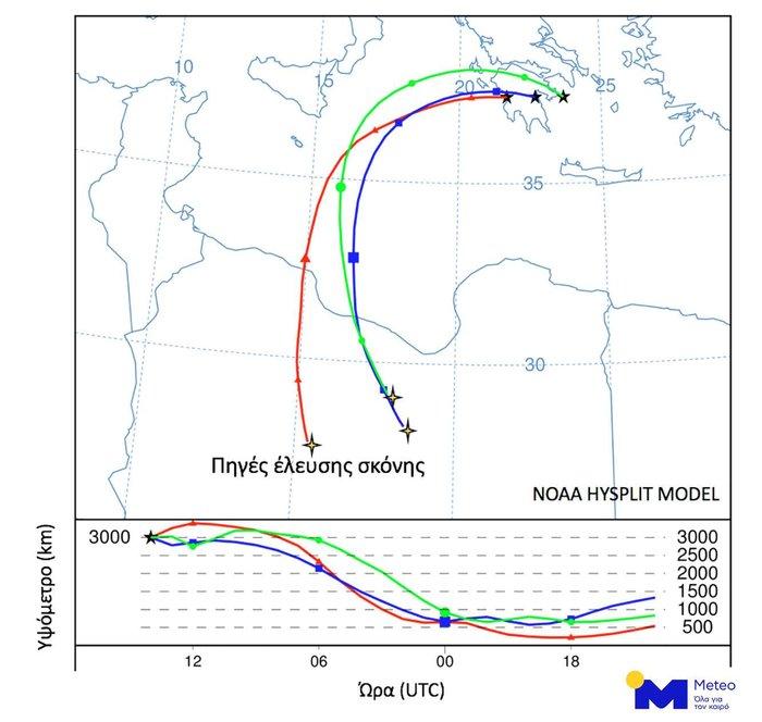 Meteo: Από πού προέρχεται η αφρικανική σκόνη;