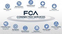 Harman και Google μαζί στο android infotainment της FCA