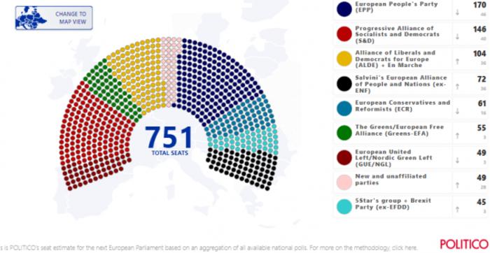 Politico: Προβάδισμα 9,3 μονάδων της ΝΔ έναντι του ΣΥΡΙΖΑ στις ευρωεκλογές - εικόνα 2