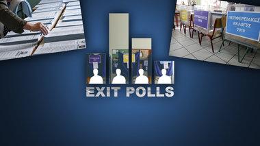to-prwto-exit-poll--nd-32-36--suriza-25-29-trito-to-kinal