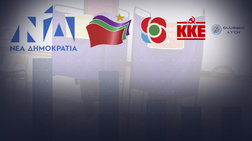 to-teliko-exit-poll-nd-325-345-suriza-24-26-kinal-5-6