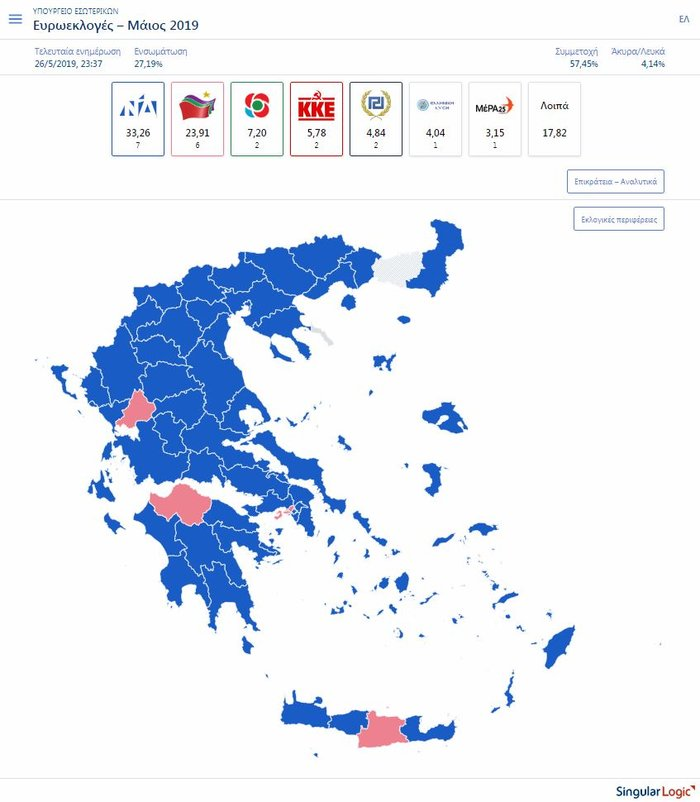 Ευρωεκλογές: Ο εκλογικός χάρτης και τα ποσοστά των κομμάτων