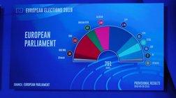 Guardian: Πέντε πράγματα που μάθαμε από τα αποτελέσματα των ευρωεκλογών